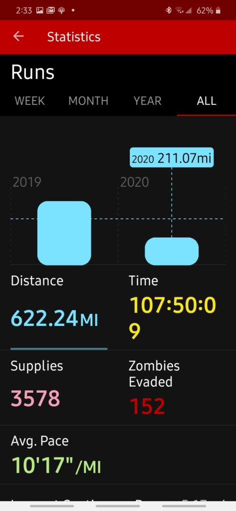 My total statistics from Zombies, Run!